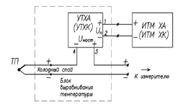 схема ПТАК